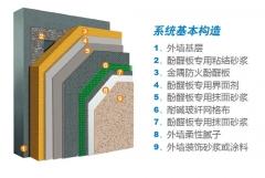 金隅防火酚醛板外墙外保温系统