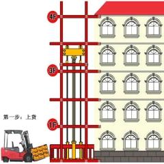供应升降机 升降平台定制起重设备液压导轨升降货梯 平台输送机
